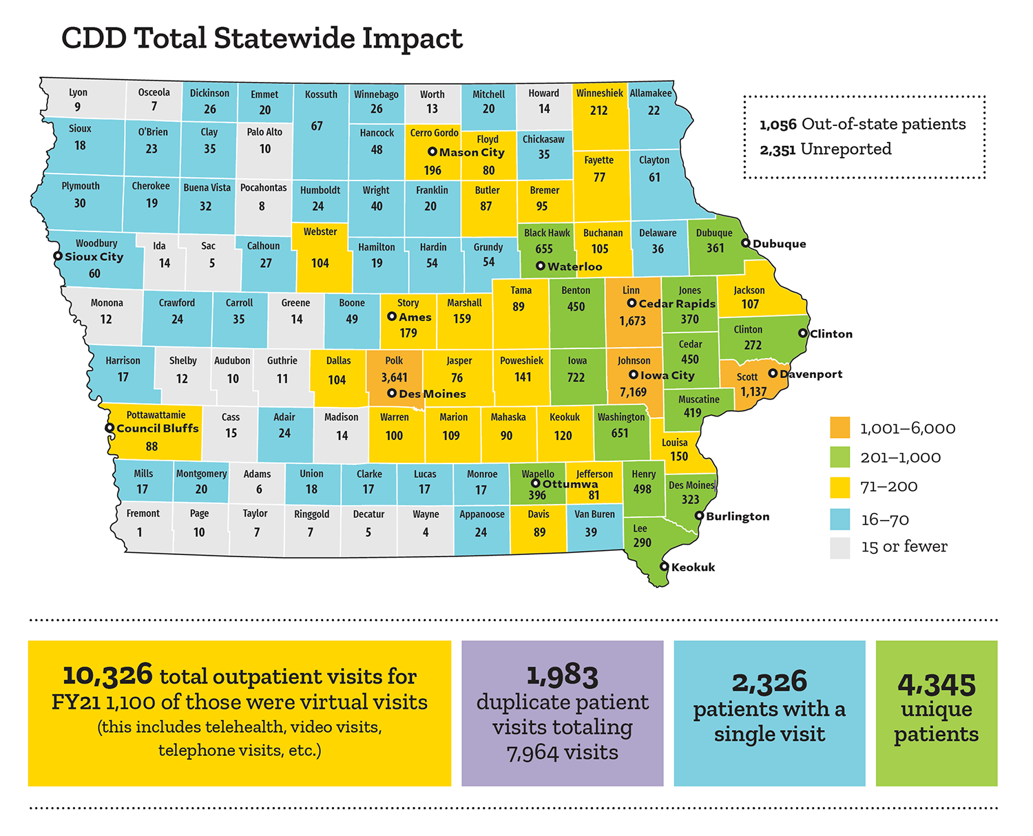Map demonstrating the statewide impact that CDD has over Iowa's 99 counties